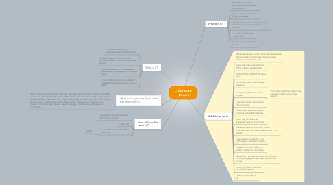 Mind Map: Carlsbad Caverns