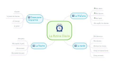 Mind Map: La Rutina Diaria