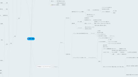 Mind Map: 森下 里恵
