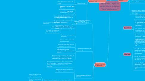 Mind Map: La Gestión en Servicios Informativos. Mapa conceptual elaborado por Guadalupe Roxana  Galindo Santillán. Basado en los contenidos de autoría perteneciente a la Dra. Carmen Jorge García-Reyes.