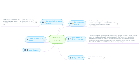 Mind Map: I'm in the future