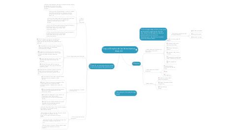 Mind Map: Copy of Empleo de las Herramientas Web 2.0