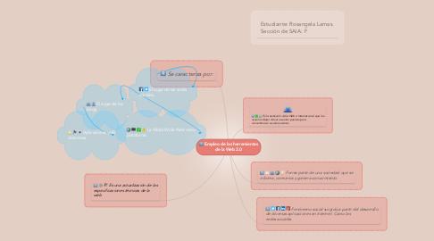 Mind Map: Empleo de las herramientas de la Web 2.0