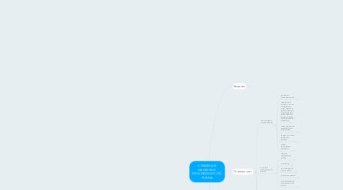 Mind Map: СТРАТЕГИЯ  РАЗВИТИЯ  РОССИЙСКОГО VC  РЫНКА