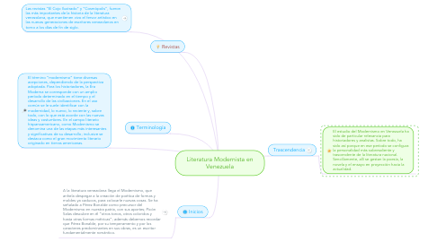 Mind Map: Literatura Modernista en Venezuela