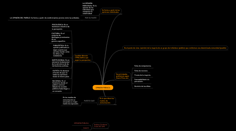 Mind Map: OPINIÓN PÚBLICA