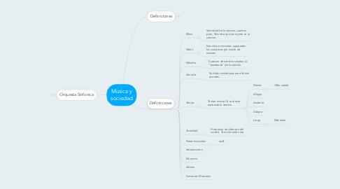 Mind Map: Música y sociedad