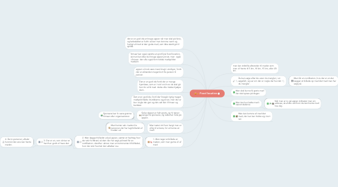 Mind Map: Food location