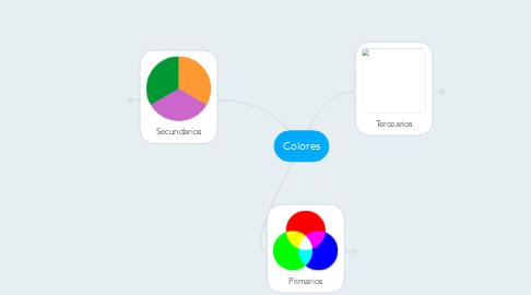 Mind Map: Colores