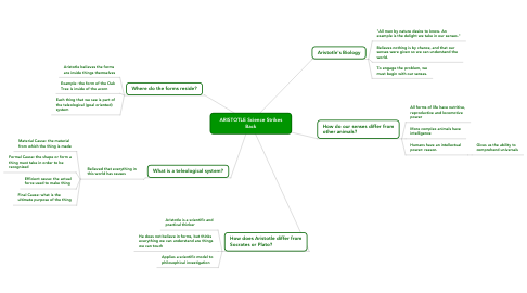 Mind Map: ARISTOTLE Science Strikes Back