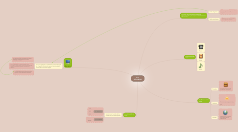 Mind Map: Red informáticas