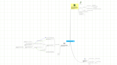 Mind Map: TD Biblioquest saison 02