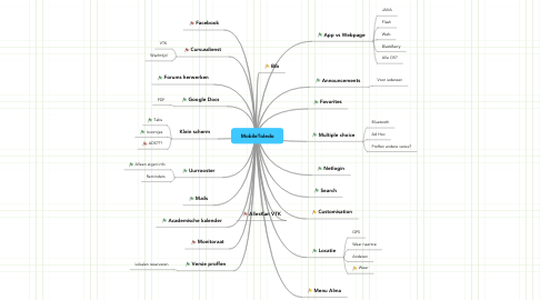 Mind Map: MobileToledo