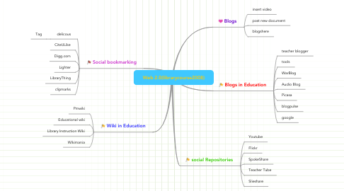 Mind Map: Web 2.0(librarycourse2008)