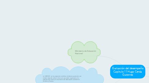 Mind Map: Evaluación del desempeño Capítulo 11 Hugo Cerda Gutierrez