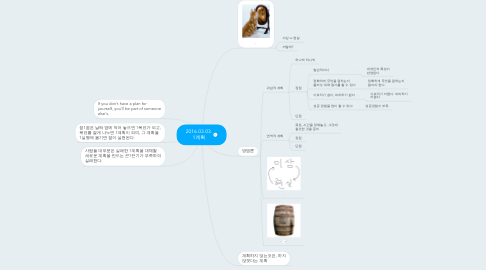 Mind Map: 2016.03.03. 1계획
