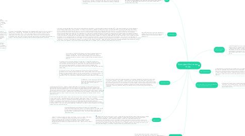 Mind Map: Культура и быт конца 15-16в