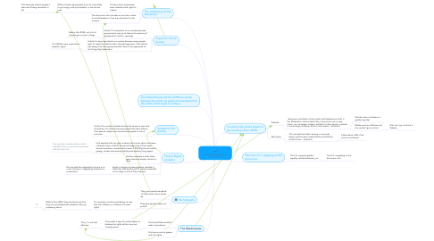 Mind Map: The Universal Declaration of Human Rights