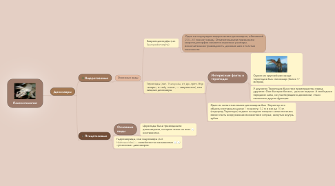 Mind Map: Палеонтология