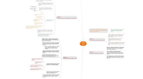 Mind Map: DECRETO 18-60