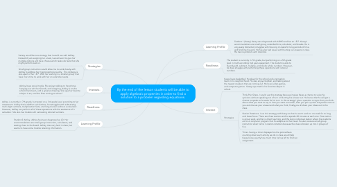 Mind Map: By the end of the lesson students will be able to apply algebraic properties in order to find a solution to a problem regarding equations.