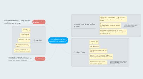 Mind Map: Настройка почты на мобильном телефоне