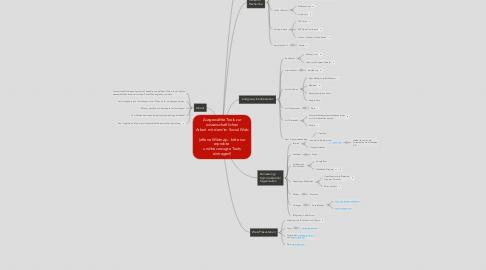 Mind Map: Ausgewählte Tools zur wissenschaftlichen Arbeit mit dem/im Social Web  (offene Wikimap - bitte nur erprobte  und bevorzugte Tools eintragen!)