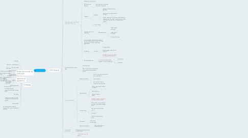 Mind Map: E-Learning platform