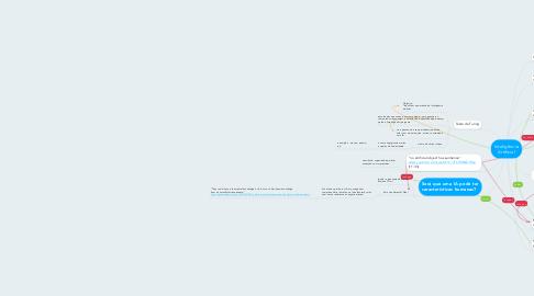 Mind Map: Inteligência Artificial
