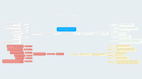 Mind Map: IB Physics Standard 2.1.5 (Analyze and calculate the slopes of displacement-time graphs and velocity-time graphs, and the areas under velocity-time graphs and acceleration-time graphs