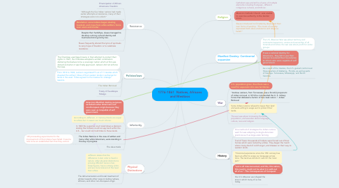 Mind Map: 1776-1861  Natives, Africans and Mestizos