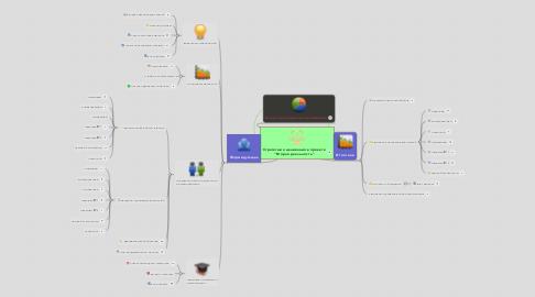 """Mind Map: Стратегии оценивания в проекте""""Вторая реальность"""""""
