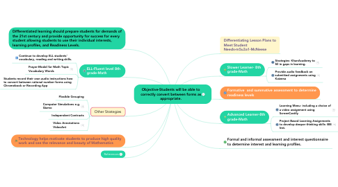 Mind Map: Objective-Students will be able to correctly convert between forms as appropriate.