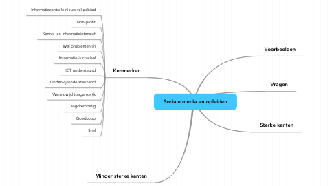 Mind Map: Sociale media en opleiden