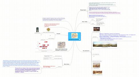 Mind Map: Бородинское сражение