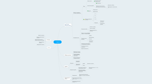 Mind Map: 1 задача