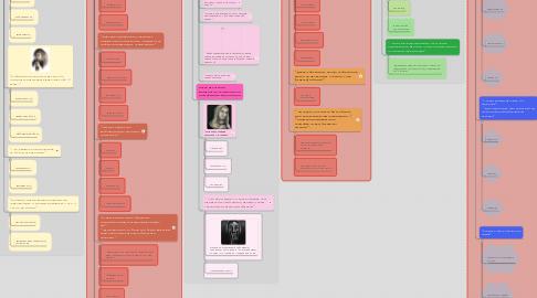"""Mind Map: Старуха (""""Правда и ложь"""")"""