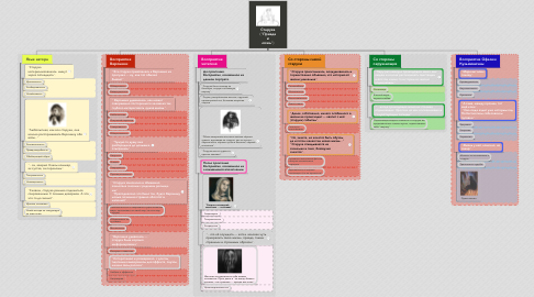 "Mind Map: Старуха(""Правдаиложь"")"
