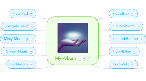 Mind Map: My-Album