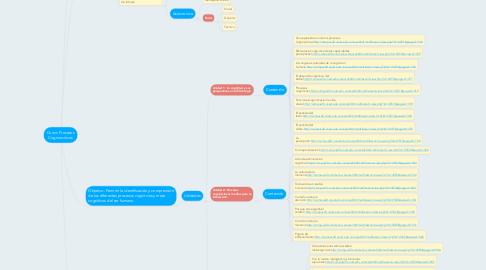 Mind Map: Curso: Procesos Cognoscitivos