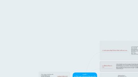 Mind Map: บทที่ 3 การใช้งานตัวแปรและเครื่องหมายใน PHP(Variable & Arithmetic)