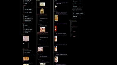 Mind Map: Las Nuevas Civilizaciones historia tema 5º