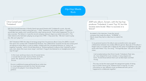 Mind Map: Hip-Hop Meets Rock