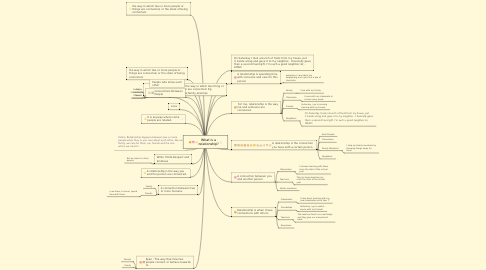 Mind Map: What is a relationship?