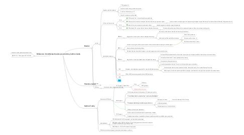Mind Map: Konstitucijos bruožai, jos priėmimo, keitimo tvarka