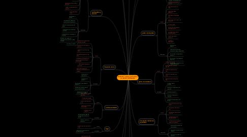 Mind Map: Defectos, causas y soluciones en partes moldeadas