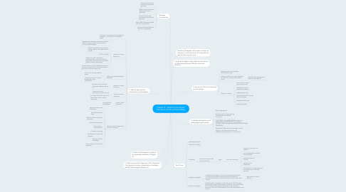Mind Map: Chapter 8 - Selecting Strategies: The Heart of Instructional Design