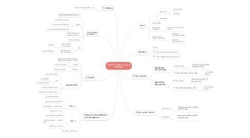 Mind Map: Capire e ridurre errori in medicina