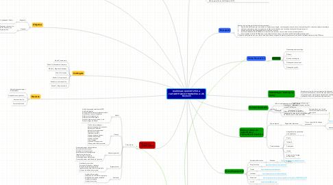 Mind Map: MATERIALS DOCENTS PER A L'ALFABETITZACIÓ FINANCERA A LES ESCOLES