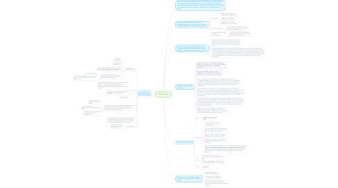 Mind Map: Übersetzung